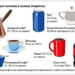 Содержание кофеина в напитках.