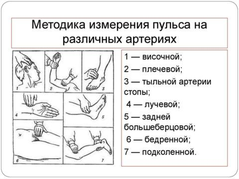 В медицинской практике используется множество способов для измерения