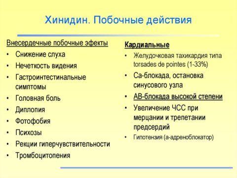 Основные побочные действия лекарства Хинидин.