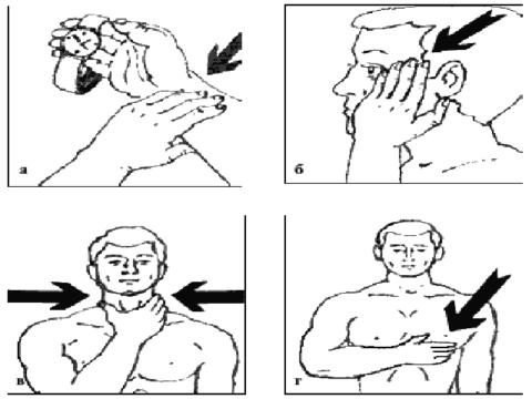 Самые лучшие методы для прощупывания сердечных толчков