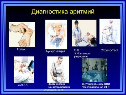 Способы физикального и аппаратурного обследования пациента с нарушением ритма.
