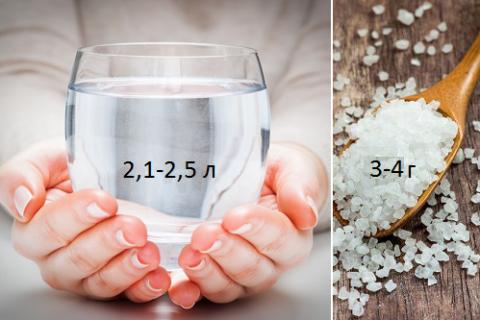 Суточная норма потребления чистой питьевой воды и поваренной соли