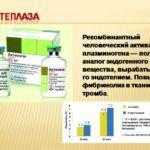 Фибринолитик (тромболитик) для повышения фибринолиза в ткани тромба