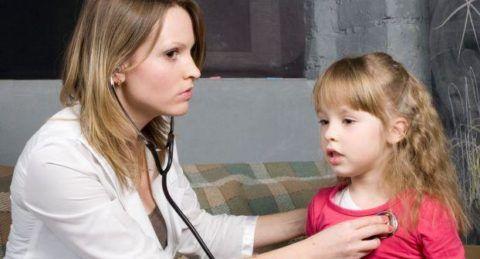 Перед назначением курса лечения врач обязуется установить тип синдрома вегетативной дисфункции
