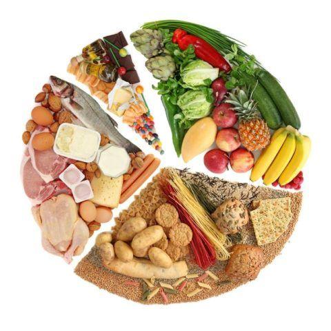 Правильный рацион питания поможет восстановиться при ССЗ,