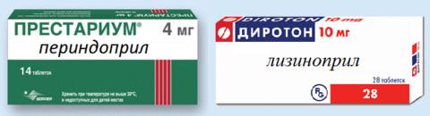 Торговые названия препаратов-аналогов лекарств, содержащих эналаприл