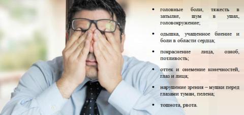 Основные симптомы и проявления высокого верхнего АД