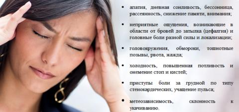 Симптомы и проявления пониженного систолического давления