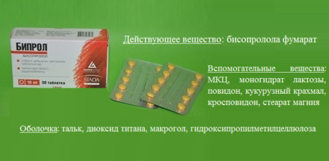 Содержание действующего вещества в таблетках – 2,5, 5 и 10 мг