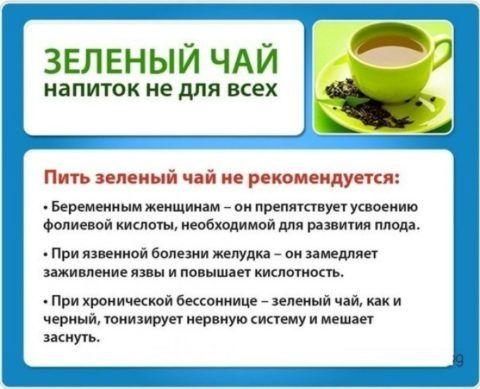 Основные противопоказания к употреблению зеленого чая