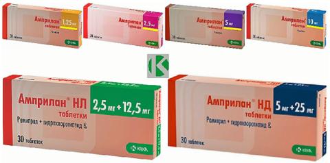 Варианты дозировки рамиприла в 1 таблетке и его комбинации с мочегонным