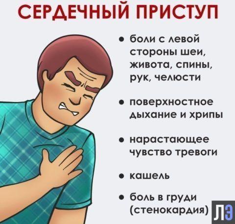 Некоторые признаки сердечного приступа