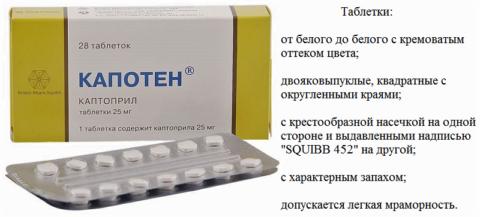 Действующее вещество: Captoprilum (иАПФ), содержание в 1 таблетке – 25 мг