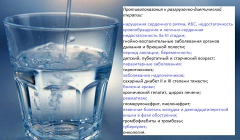 Дополнительные болезни и состояния, при которых гипертоникам запрещен лечебный голод