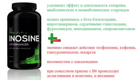Особенности совместного приема действующего вещества инозин с другими лекарствами