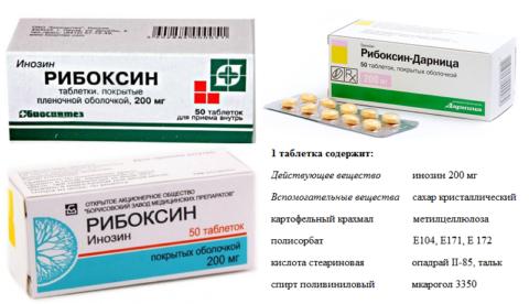 Рибоксин – состав препарата таблетированной формы
