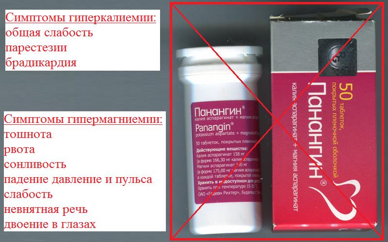 Избыток в организме калия и магния – прямые запреты к лечению препаратом Panangin
