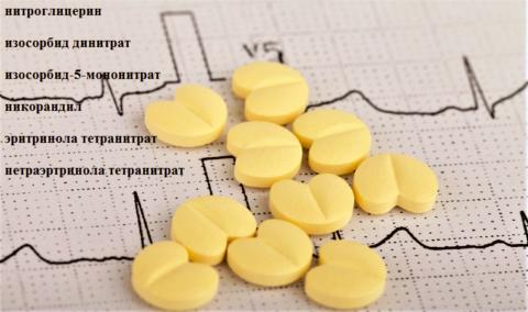 Нитраты: список препаратов