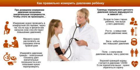 Основные рекомендации по измерению артериального давления у детей