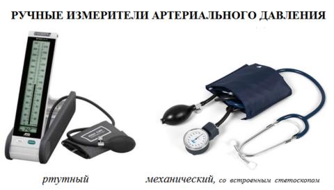 Медицинский термин для неинвазивного прибора, измеряющего артериальное давление (АД) — сфигмоманометр