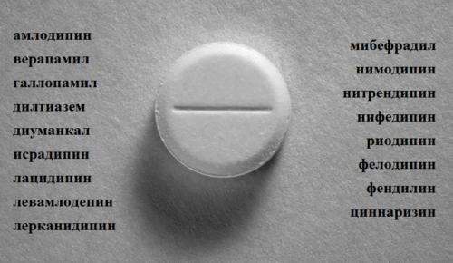 Блокаторы кальциевых каналов — список препаратов