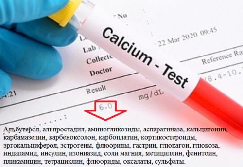 Список веществ, которые понижают результат анализа на ионизированный Ca++