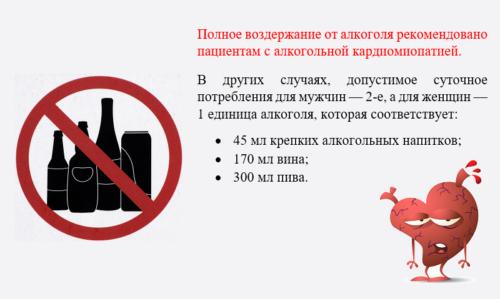Потребление алкоголя при ХСН (если инструкция лекарств позволяет такую комбинацию)