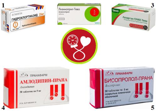 Цена большинства препаратов от гипертонии доступна каждому пациенту